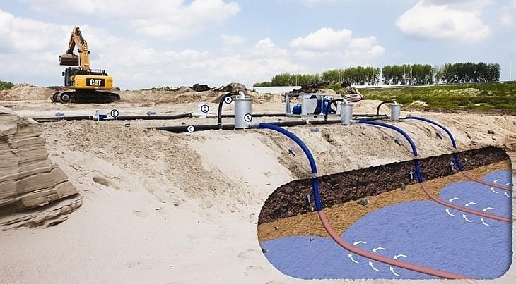 Проект водопонижения